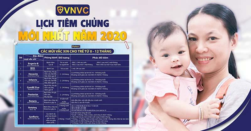 Lịch tiêm chủng mới nhất năm 2020 tại VNVC