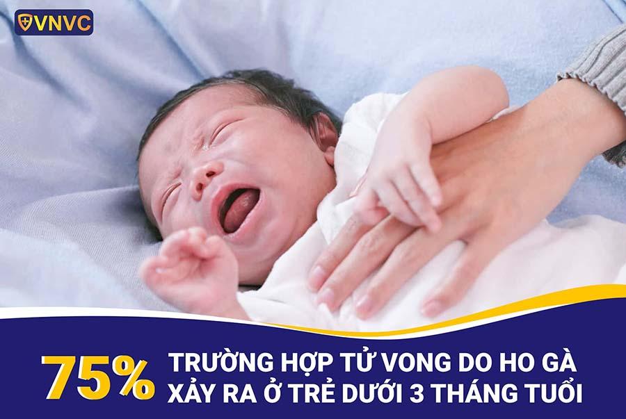 75% trường hợp tử vong do ho gà xảy ra ở trẻ dưới 3 tháng tuổi