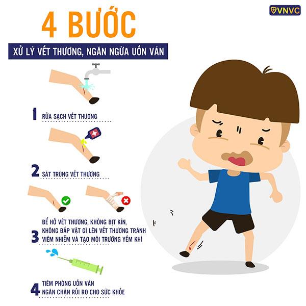 4 bước xử lý vết thương để ngăn ngừa uốn ván