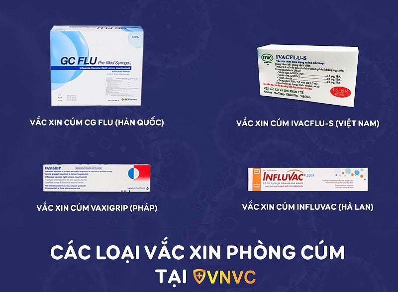 Các loại vắc xin phòng cúm tại VNVC