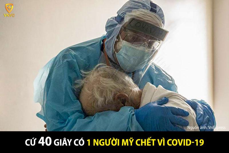 ai dễ tử vong do mắc covid-19