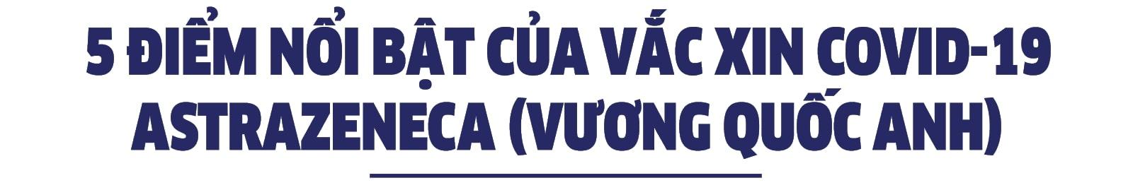 vacxin phong covid vnvc