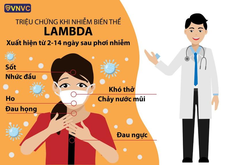 triệu chứng của biến thể lambda